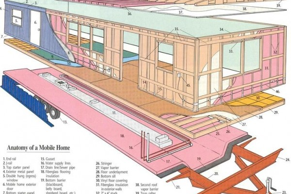 Mobile home roofing ideas joy studio design gallery for Home roofing options