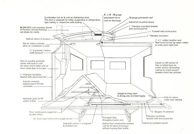 Expandable Mobile Homes - design concept