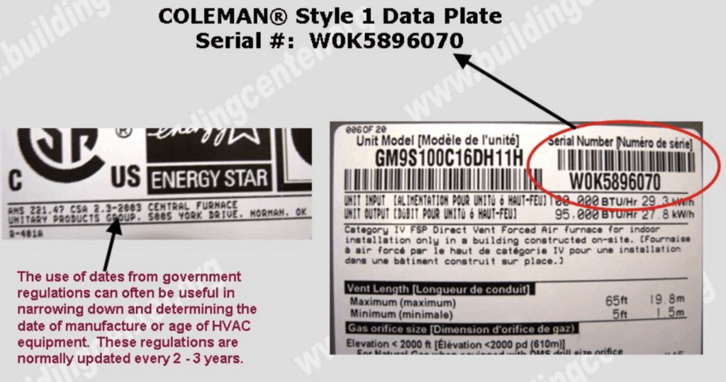 Coleman Data Plate