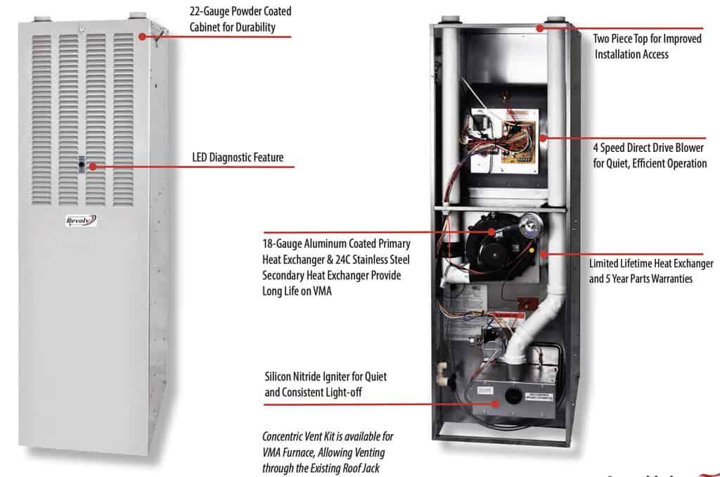 REVOLV®-VMA-Series-95-AFUE-Gas-Furnaces-2
