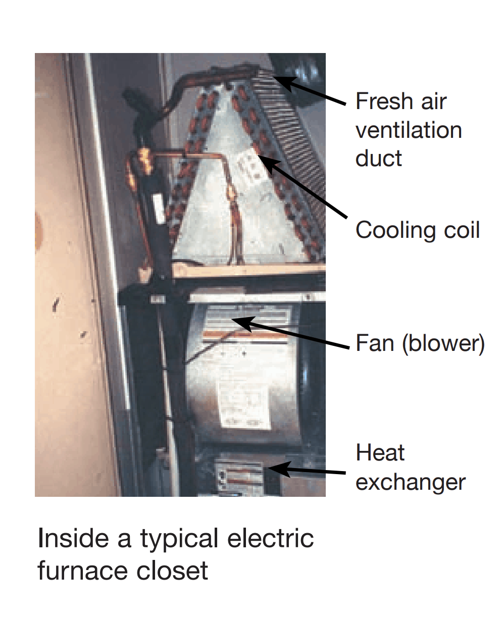 Typical-electric-furnace-in-a-mobile-home-with-cooling-coil-blower-and-heat-exchanger-HUD