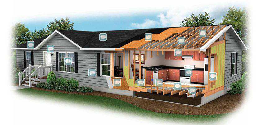 mobile home manuals - installation and homeowner manuals for popular mobile and manufactured home models