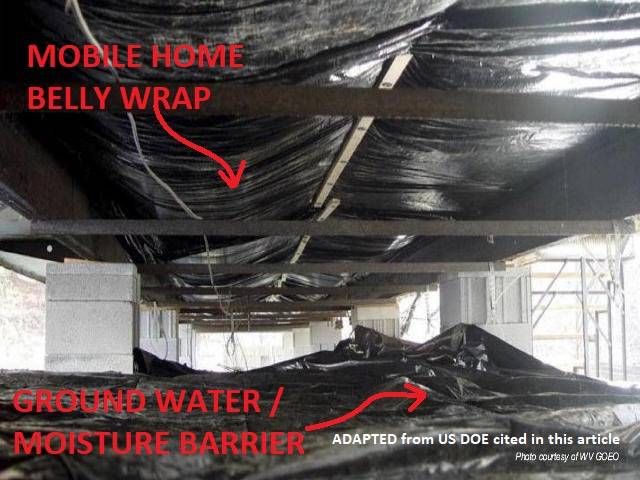 Graphic showing mobile home vapor barrier and belly board