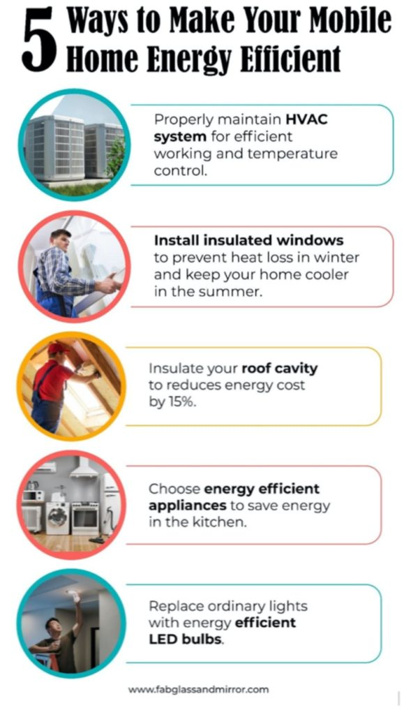 Make your mobile home energy efficient