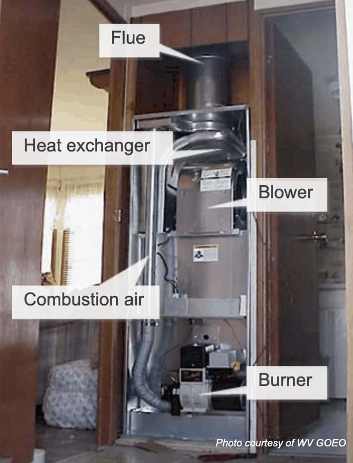 Mobile-home-gas-furnace-w-labels-1