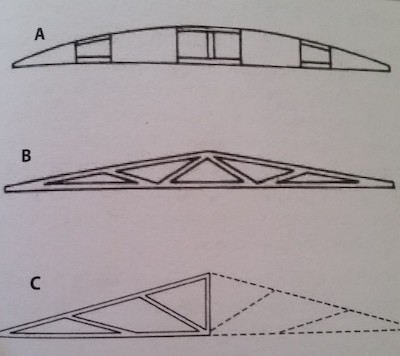 mobile home roofing shapes - illustration book 2