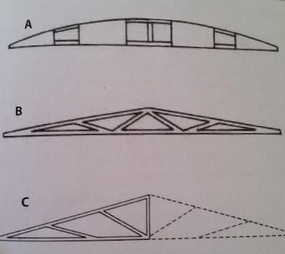 mobile home roofing shapes - illustration book 2