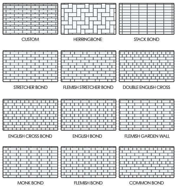Tiles Backsplash Designs
