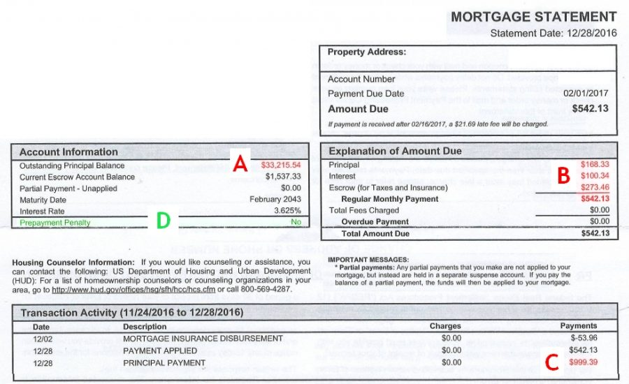 Mortgage Statement - The Brilliance of Making Additional Principal Payments
