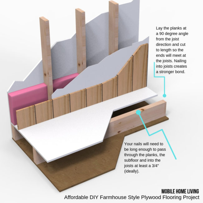 Affordable DIY Farmhouse plywood flooring project - flooring 3d