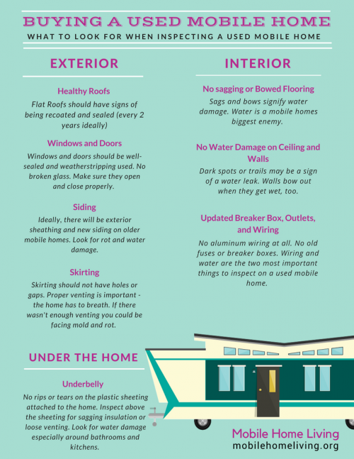 Infographic about Buying a Used Mobile Home