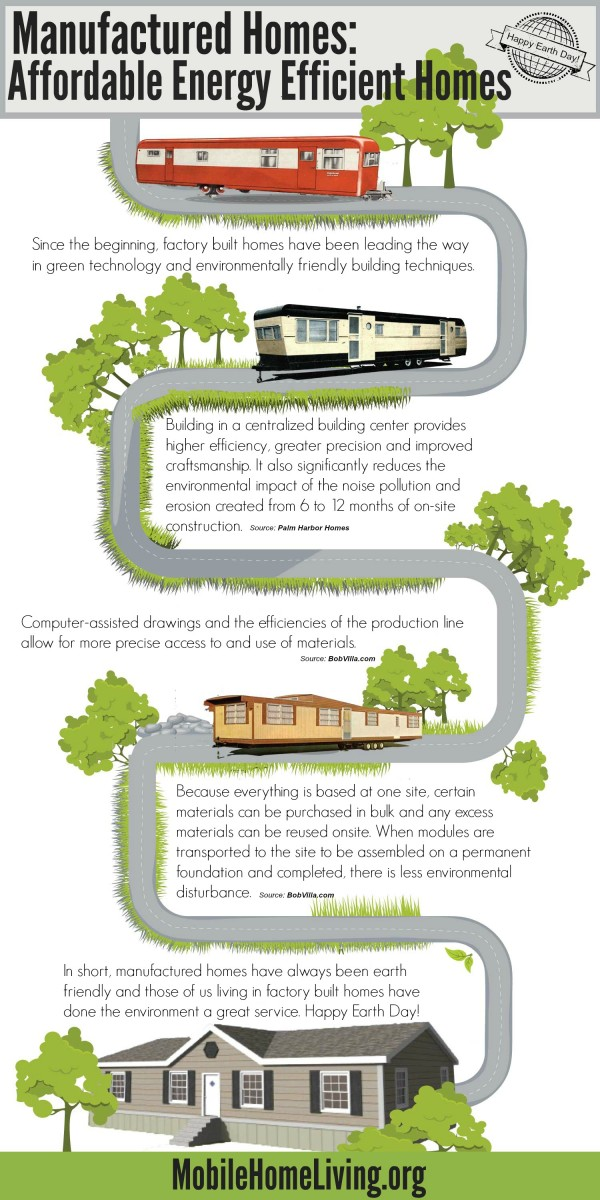 Manufactured Homes are Earth Friendly Infographic - what makes manufactured homes good for the environment