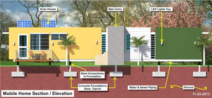 Evergreen eco homes - detailed view