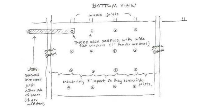 Insulating under a mobile home - bottom view - hand drawn image