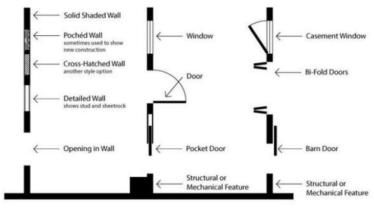 Manufactured Home Floor Plan Symbols For Walls Windows And Doors