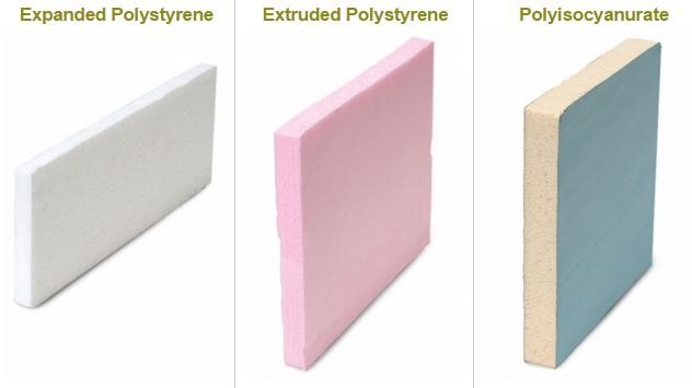 home depot insulation panels with Insulating Under A Mobile Home With Foam Board on Basement Insulation Details further Basement Walls in addition Insulating Under A Mobile Home With Foam Board likewise Sound Insulation Acoustic Pyramid Foam also Search.
