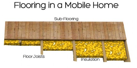 flooring in a mobile home