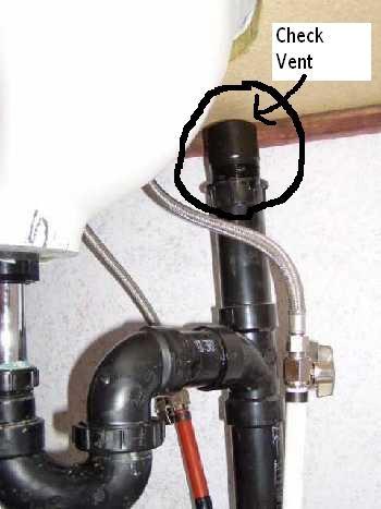 Plumbing In Manufactured Homes Mobile Amp Manufactured