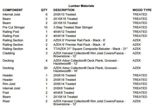 manufactured home porch designs-deck material list example