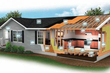 mobile home manuals installation and homeowner manuals for popular