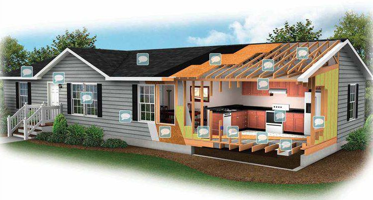 dutch housing image 750x402 the directory of mobile home manuals Mobile Home Wiring Problems at alyssarenee.co