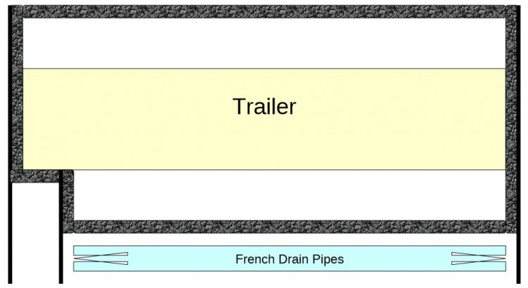 green living mobile home french drain metric