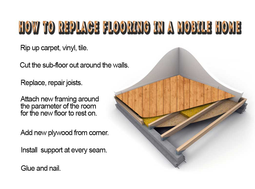 How to Replace Flooring in a Mobile Home | Mobile Home Living