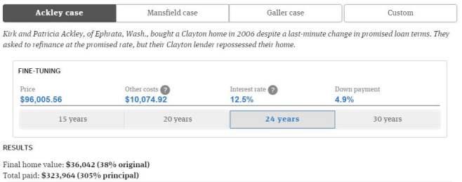 loan scenarios for clayton homes