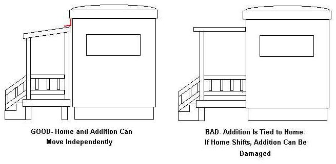 mobile home additions - additions are not attached to manufactured homes