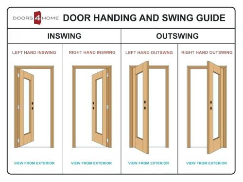 mobile home doors - out swing in swing - right hand and left hand