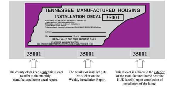 buying a mobile home in Tennessee - inspection decal