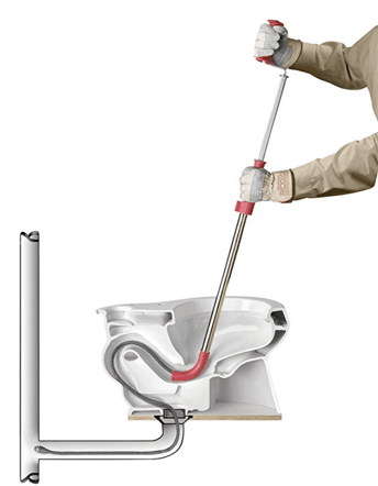 mobile home plumbing problems - toilet auger