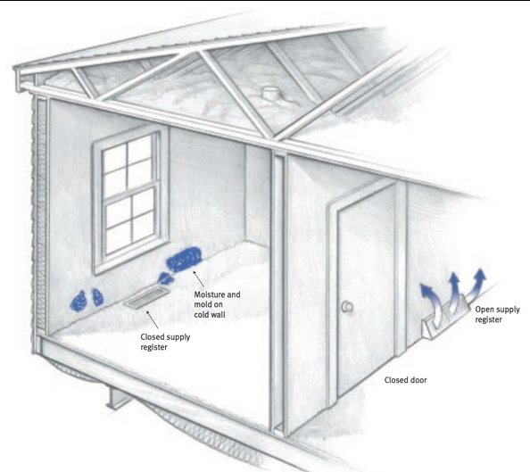 moisture problems in manufactured homes - closed off rooms and closet