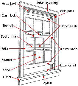 Mobile Home Horizontal Window Parts
