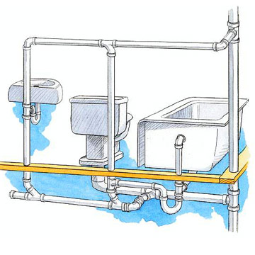 Exceptionnel Plumbing Ventilation System Diagram   Mobile Home Plumbing Questions About  Sewage Smells