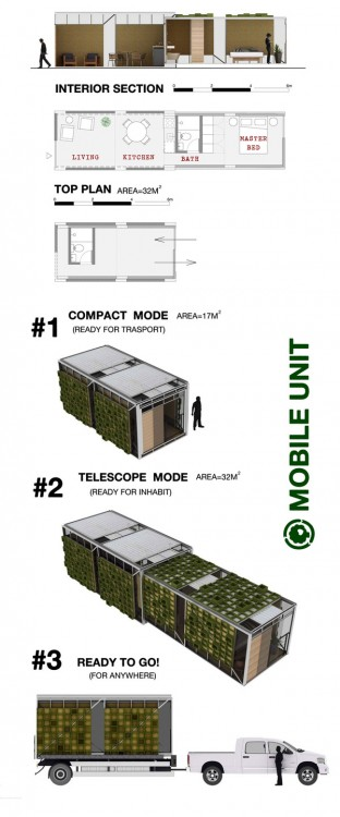 portable mobile home housing unit