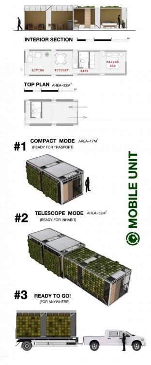Portable mobile home housing unit