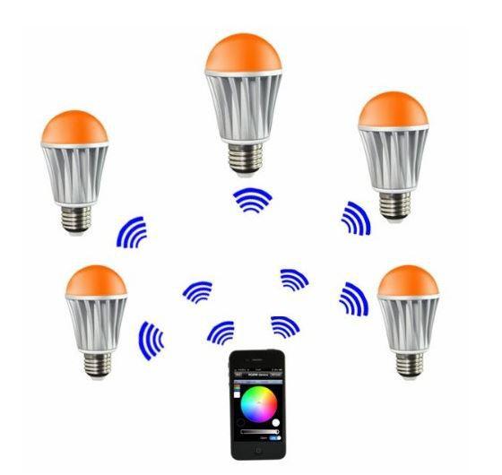 smart home-smart lights 2