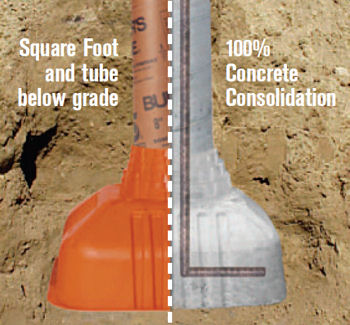 Mobile Home Additions - correct frost line footings and pier - proprietary systems