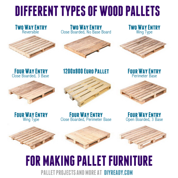 The beginner 39 s guide to pallet projects mobile home living for Standard deck board lengths