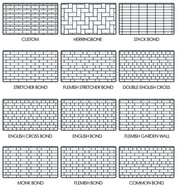 tile pattern and placement ideas