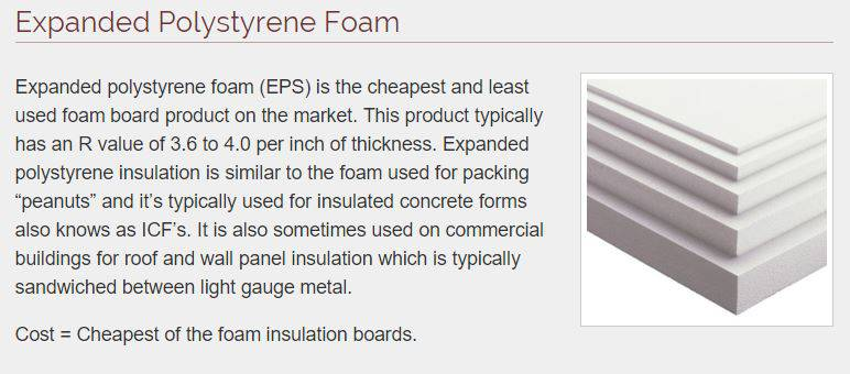 types of foam insulation- Expanded Polystyrene foam