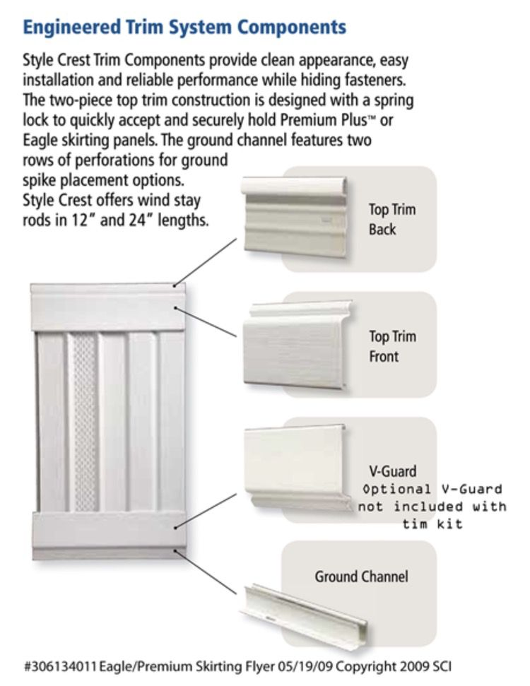 vinyl skirting trim system chart