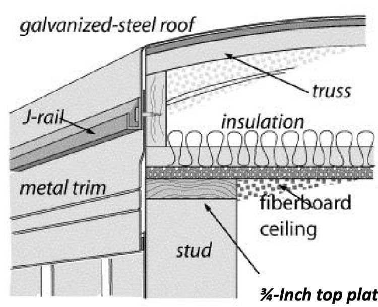 Where to blow insulation in a mobile home with a bowstring roof